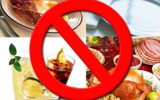 Болит желудок от жирной пищи