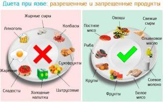 При эрозии желудка диета питание и лечение