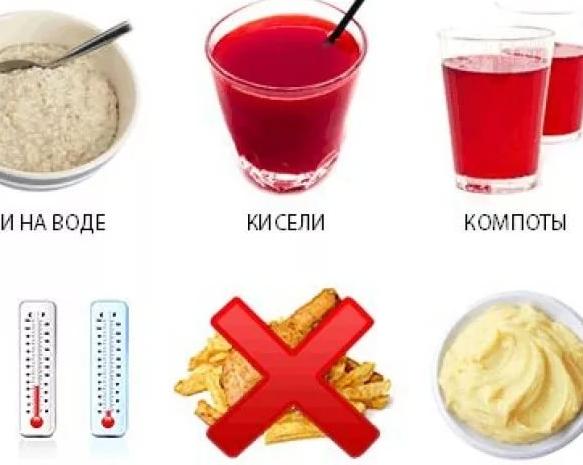Что можно есть при остром гастрите