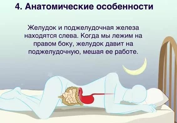 На каком боку спать и лежать при изжоге