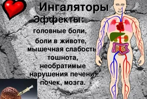 Болит живот и голова - Бывает температура