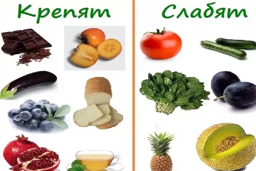 Диета при расстройстве кишечника и желудка у взрослых и детей: принципы питания