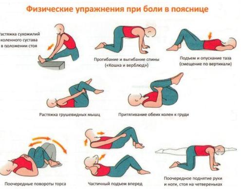 Физические упражнения при грыже желудка